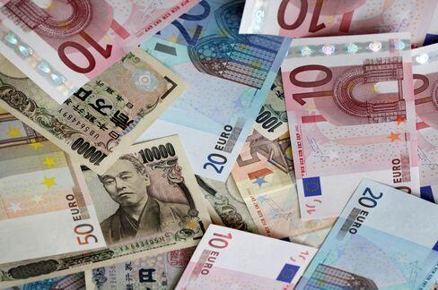 Euro Weakens for Third Day Versus Yen