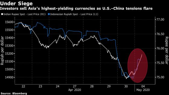Recovery in Emerging Asian Currencies Runs Aground on U.S. Tariff Risk