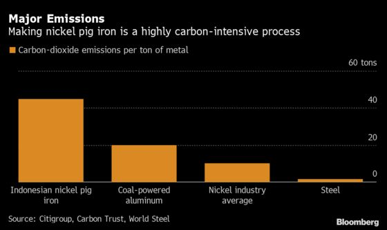 The King of Nickel Is Betting Big on a Green Future in Batteries