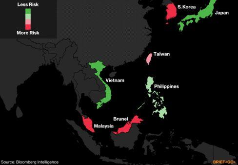 中国の経済的制裁によるリスク評価マップ