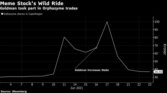 Danish Meme Stock Soars Again After Goldman Briefly Builds Stake