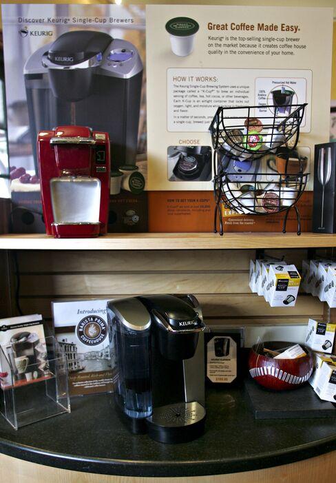 Keurig Coffee Makers