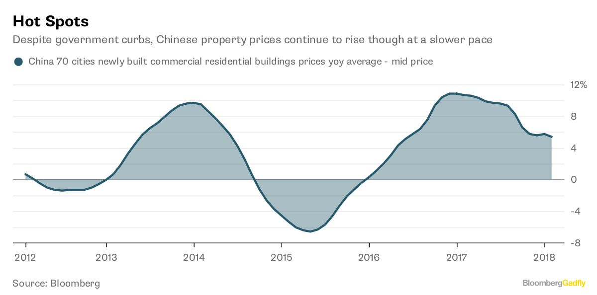 Superb Regular Levies On Property Ownership Are Already Common Throughout The  Capitalist World, And Look Like An Inevitable Funding Route One Day For  Chinau0027s Local ...