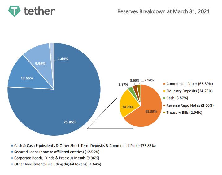 Se relaciona con un nuevo informe de JPMorgan que muestra cómo se convirtió la gran cuerda