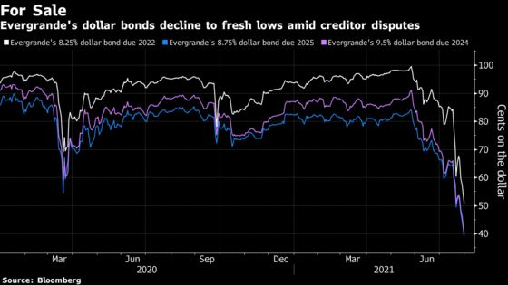 Evergrande Shares, Bonds Slump Again on New Asset Freeze