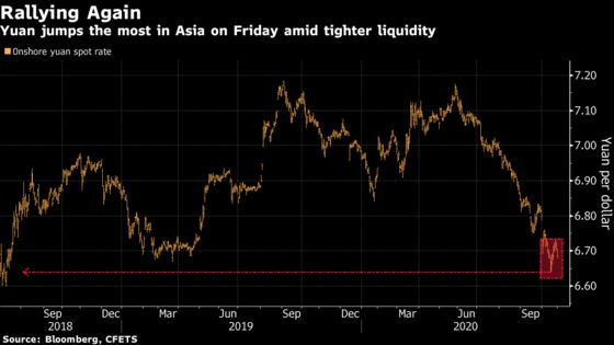 China's Yuan Leads Gains in Asia With Biggest Advance in a Week