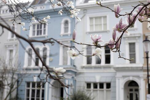 U.K. House Prices