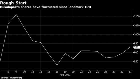 Bukalapak Posts Sales Jump in First Report Since Record IPO