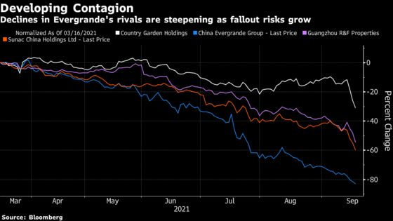 Evergrande Market Fallout Grows as Local Unit Halts Bond Trading