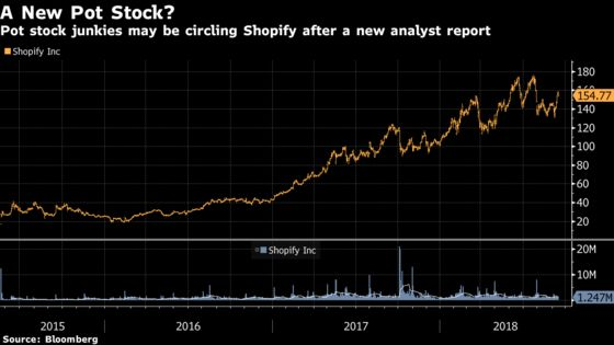 Next Hot Pot Stock May Be Right Under Your Nose: Taking Stock