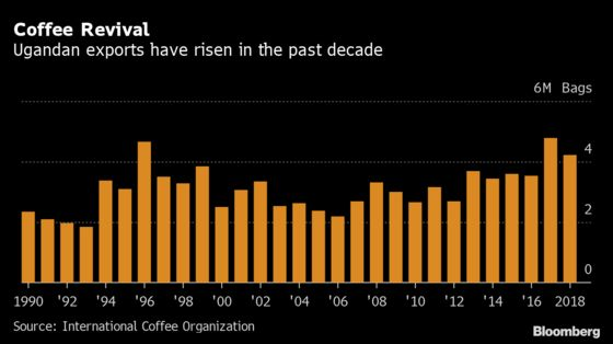 Nespresso Joins With Uganda in Push for Trendy African Coffee