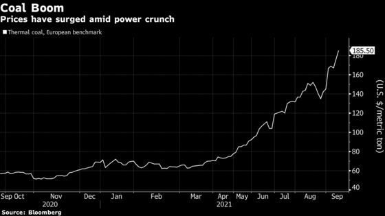 Coal Prices Are Booming But U.S. Miners Struggle to Boost Output