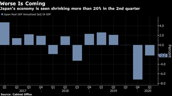 Japan's Economy Shrinks at Same Pace in Q1 as Capex Holds Up