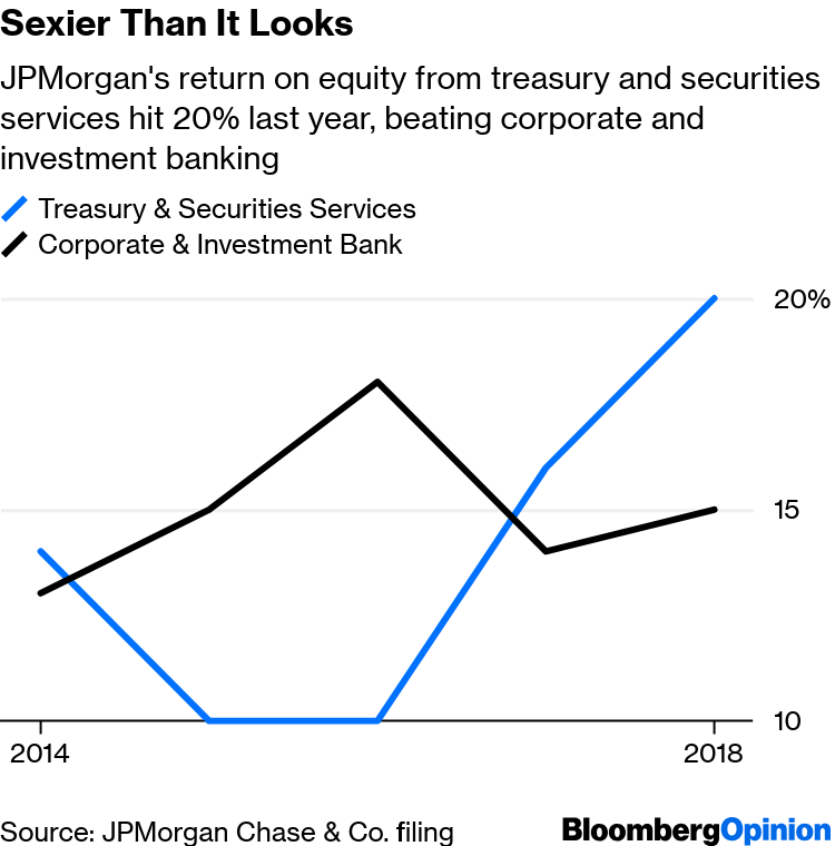 Banks Are Expanding Lucrative Cash Management Business in Asia