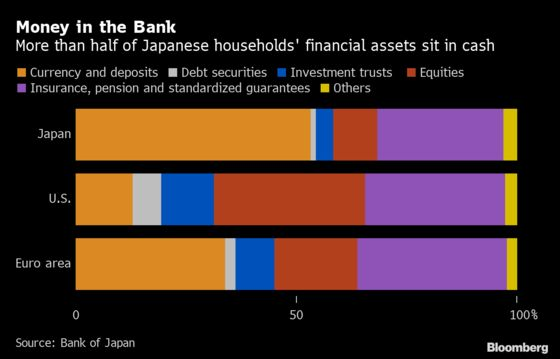 Fear of Retirement Poverty Drives Japanese to Private Pensions