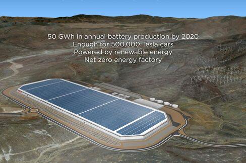 Tesla Motors' Gigafactory rendering. Source: Tesla Motors