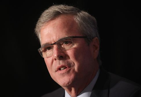 Jeb Bush Speaks At The National Review Institute In D.C.