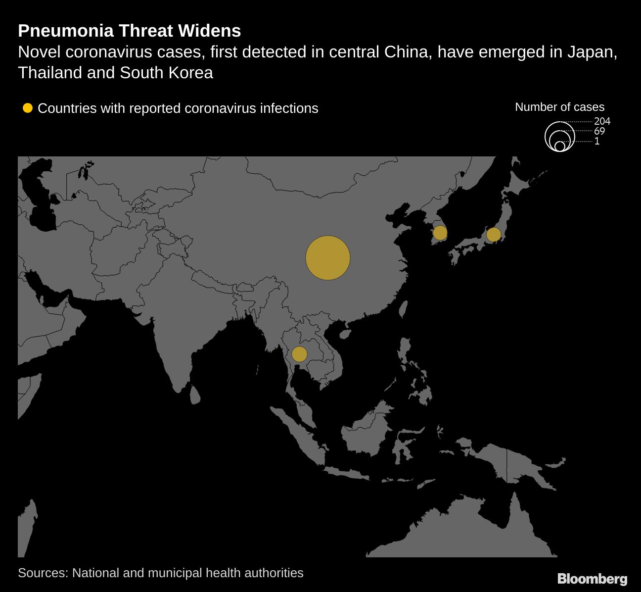 中国 新た な ウイルス