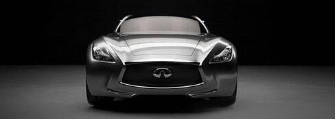 The World's Most Powerful Hybrid Car