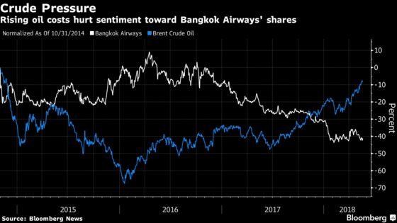Bangkok Air Talking to Airbus, Boeing, Bombardier for 20 Planes