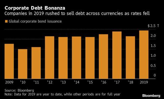 Record $2.4 Trillion Bond Binge Is Threatening Investor Returns