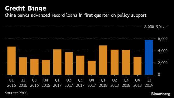 China's Biggest Banks Post Higher Profits Amid Fresh Loan Push