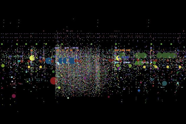 Resultado de imagen para high frequency algorithm