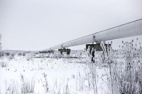 Russian Gas Export
