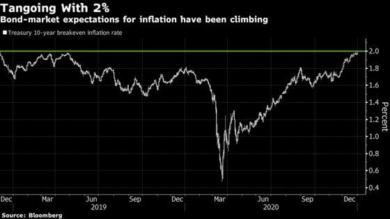 Treasury Market's Bets on 2021 Reflation Face January Reckoning