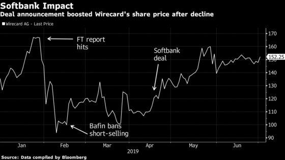 Deutsche Bank's Schuetz Faces Scrutiny of Wirecard Trades