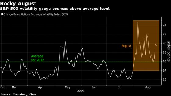 U.S. Stocks Close Lower as Treasuries Rise: Markets Wrap