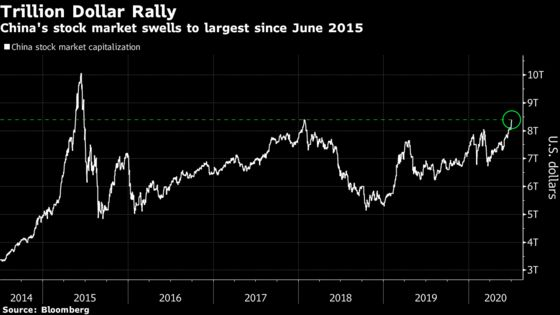 Chinese Stocks at Five-Year High Are Only Just Getting Started