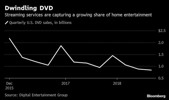 Walmart Bets on TV Shows for Families, Date Night in Media Push