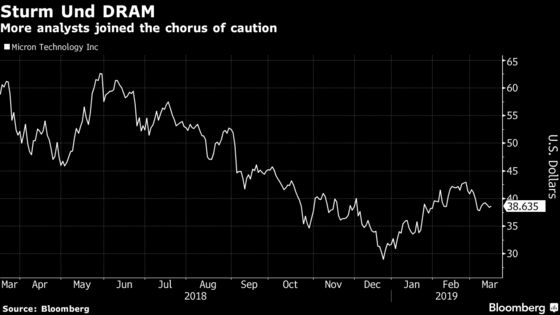 Micron Analysts Cautious About DRAM Chips Ahead of Results