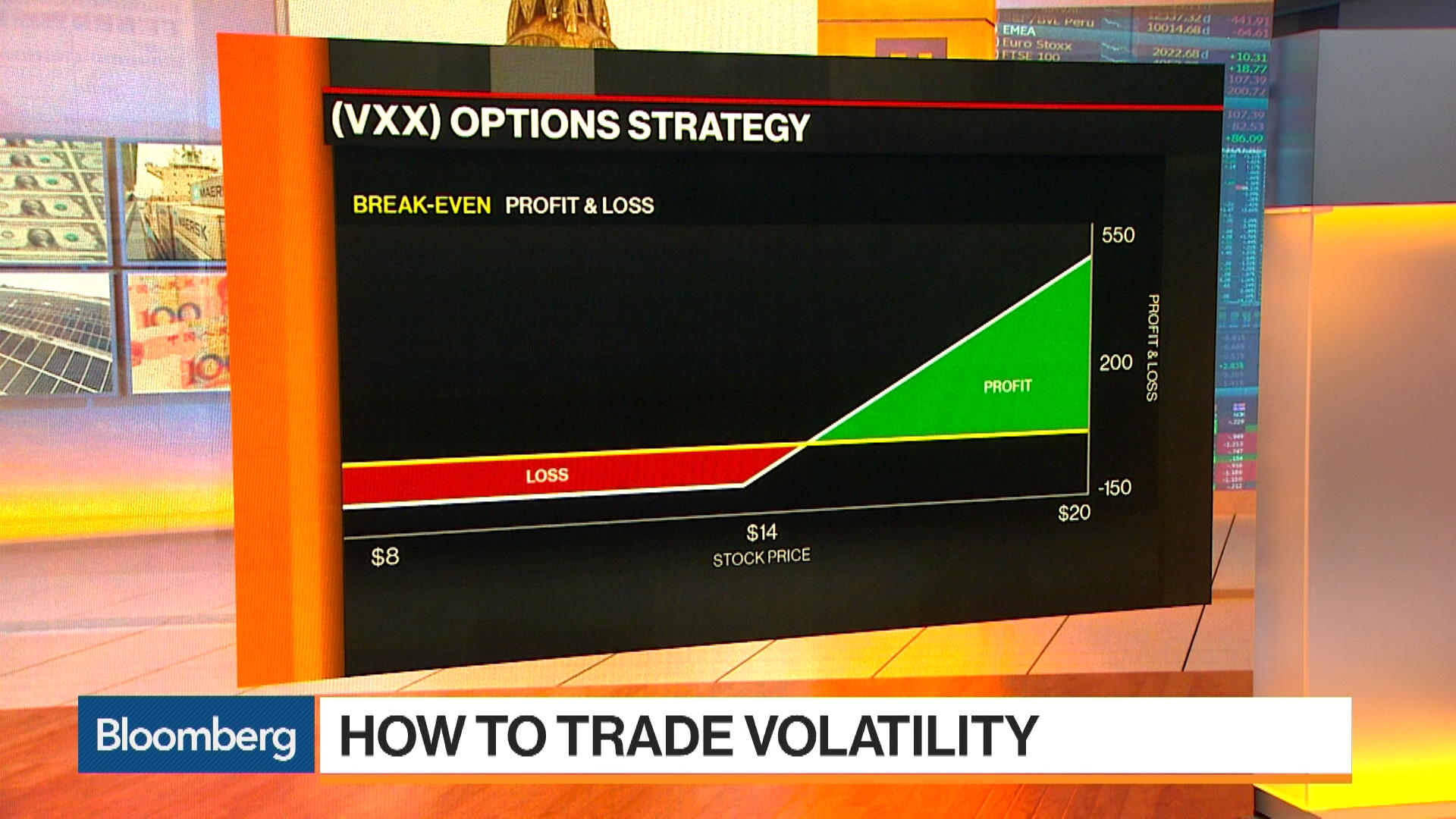 How to trade options in volatile markets
