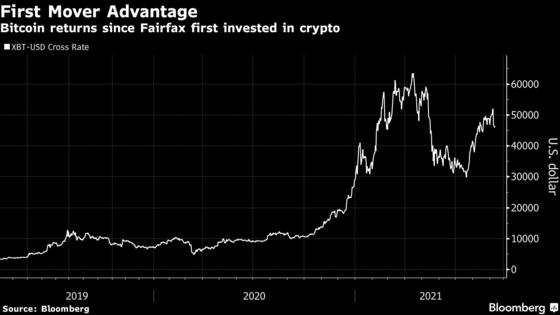 Virginia Public Pensions Make a Direct Bet on Cryptocurrencies
