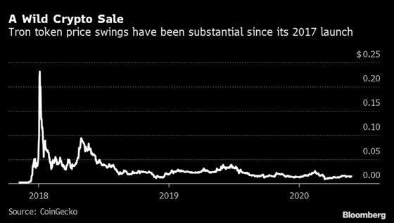 Even a Dubious Warren Buffett Can't Stop This Crypto-World Casino Czar