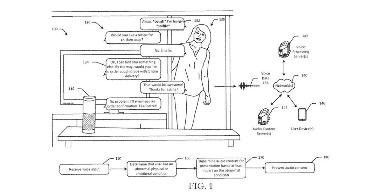 Amazon Is Working on a Device That Can Read Human Emotions
