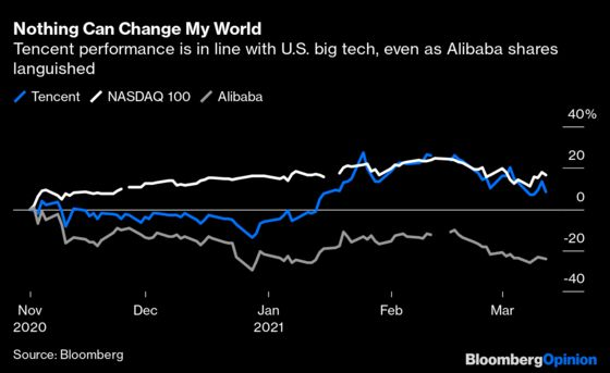 Tencent CanEscape Alibaba's FateIfBeijing Lets It toBehave Like a SPAC