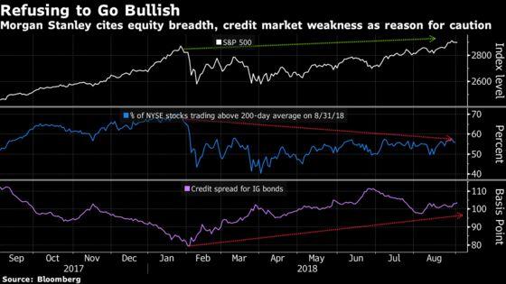 Wall Street's Top Stock Bear Issues Mea Culpa on Correction Call