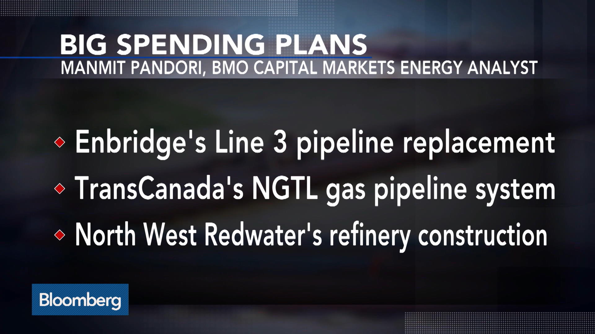 Pipeline Debt Rolls On for Canada Energy, Producers Wait