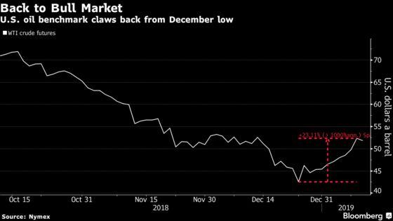 Oil Winning Streak Is Longest Since 2010 as Outlook Brightens