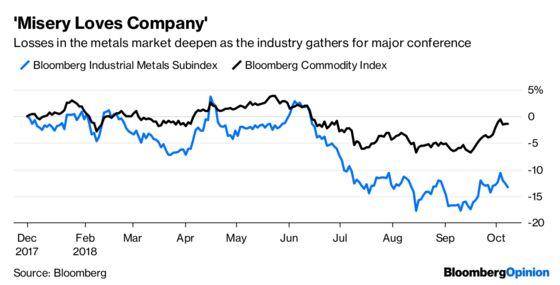 Market Gods Turn Cold Shoulder to Hot Earnings