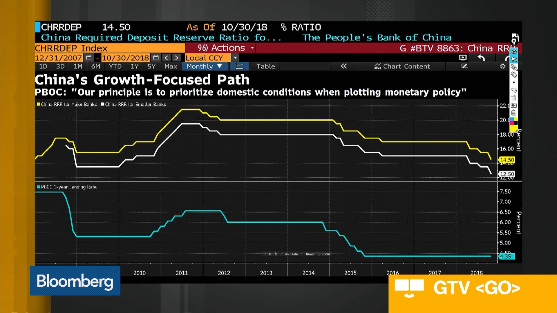 China Banks' Margins Stabilizing Somewhat, Fitch's Wu Says