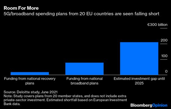 Mario Draghi's Warning to Europe Is Right On