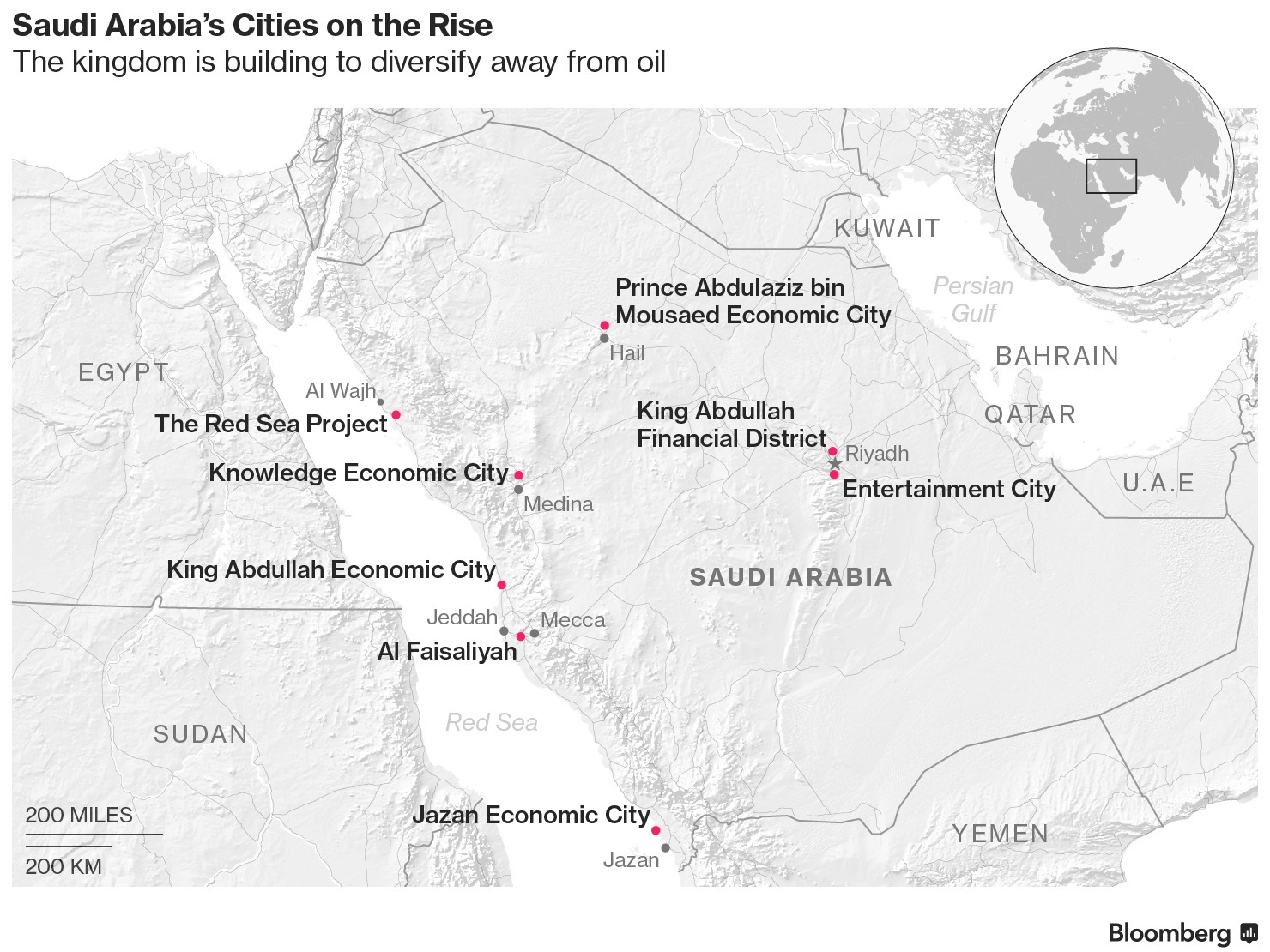 Saudi Arabia Builds Cities in the Sand to Move Beyond Oil