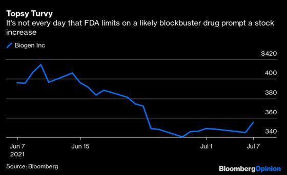 FDA Alzheimer's Drug Fix Is a Patch Job