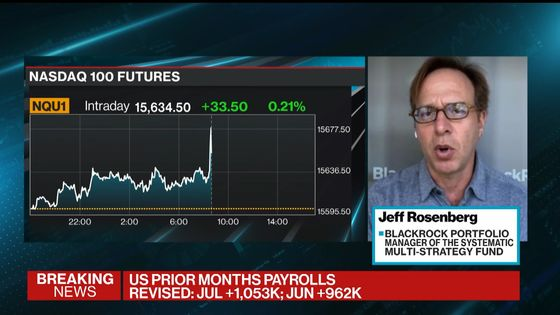 Traders Weigh Fed Timeline After Weak Jobs Report: Markets Wrap