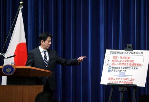 Abe Aids Bernanke as Japan Seen Buying $558 Billion Foreign Debt