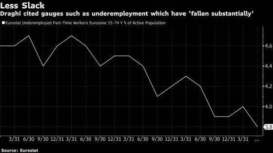 Draghi Sees Euro-Area Growth Lasting Despite Trade Risks